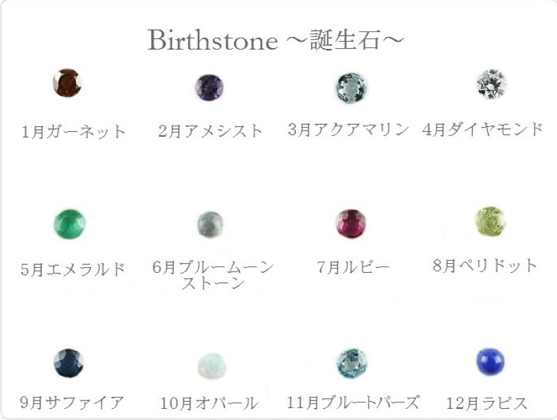 """My Bling Christmas 2014"" Birthstone Baby Ring Necklace  ベビーリング風ネックレス"