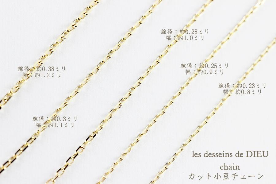 ld-chain
