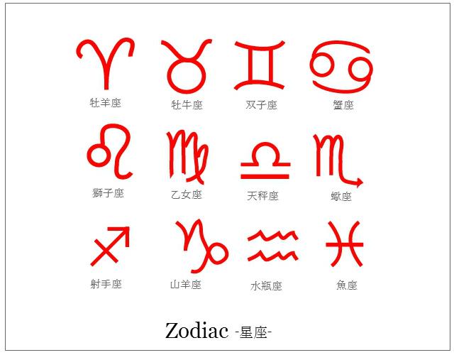 lddd-zodiac-font1